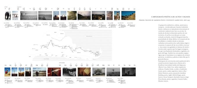 Lámina Cartografía poética Actos y Signos-03